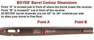 Boyds barrel measurements. Image from Boyds' website.